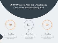 Creating Buyer Persona 30 60 90 Days Plan For Developing Customer Persona Proposal Topics PDF