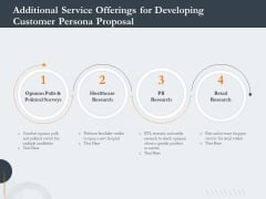 Creating Buyer Persona Additional Service Offerings For Developing Customer Persona Proposal Topics PDF