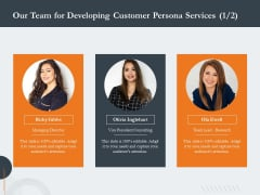 Creating Buyer Persona Our Team For Developing Customer Persona Services Research Demonstration PDF