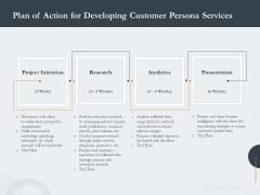 Creating Buyer Persona Plan Of Action For Developing Customer Persona Services Designs PDF