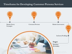 Creating Buyer Persona Timeframe For Developing Customer Persona Services Topics PDF
