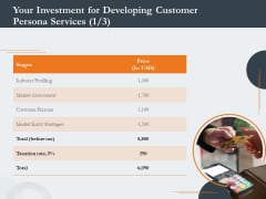 Creating Buyer Persona Your Investment For Developing Customer Persona Services Demonstration PDF