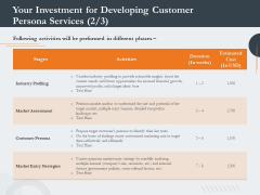 Creating Buyer Persona Your Investment For Developing Customer Persona Services Market Introduction PDF