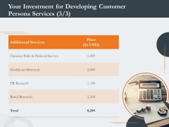 Creating Buyer Persona Your Investment For Developing Customer Persona Services Price Slides PDF
