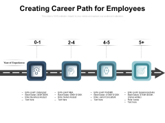 Creating Career Path For Employees Ppt PowerPoint Presentation Gallery Slide PDF