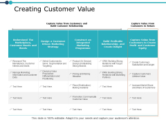 Creating Customer Value Ppt PowerPoint Presentation Pictures Outline