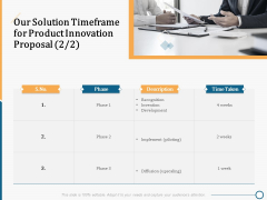 Creating Innovation Commodity Our Solution Timeframe For Product Innovation Proposal Phase Inspiration PDF