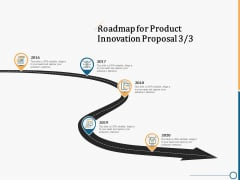 Creating Innovation Commodity Roadmap For Product Innovation Proposal 2016 To 2020 Themes PDF