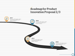 Creating Innovation Commodity Roadmap For Product Innovation Proposal 2017 To 2020 Infographics PDF