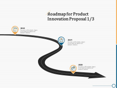 Creating Innovation Commodity Roadmap For Product Innovation Proposal Ppt Pictures Design Ideas PDF