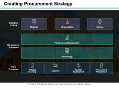 Creating Procurement Strategy Ppt PowerPoint Presentation Show Summary