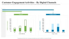 Creating Successful Advertising Campaign Customer Engagement Activities By Digital Channels Structure PDF