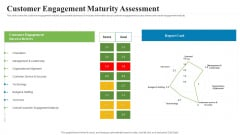 Creating Successful Advertising Campaign Customer Engagement Maturity Assessment Diagrams PDF