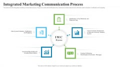 Creating Successful Advertising Campaign Integrated Marketing Communication Process Slides PDF