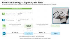 Creating Successful Advertising Campaign Promotion Strategy Adopted By The Firm Template PDF