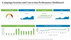 Creating Successful Advertising Campaign Sessions And Conversion Performance Dashboard Guidelines PDF