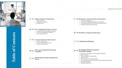 Creating Successful Advertising Campaign Table Of Contents Ppt Outline Outfit PDF