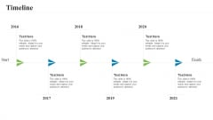 Creating Successful Advertising Campaign Timeline Ppt Template PDF