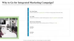 Creating Successful Advertising Why To Go For Integrated Marketing Campaign Sample PDF
