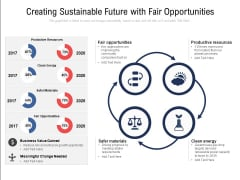 Creating Sustainable Future With Fair Opportunities Ppt PowerPoint Presentation Infographics Skills PDF