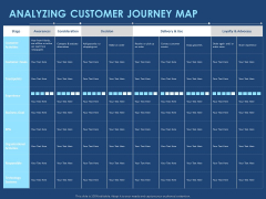 Creating The Best Sales Strategy For Your Business Analyzing Customer Journey Map Ppt Ideas Template PDF