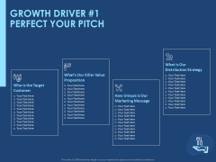 Creating The Best Sales Strategy For Your Business Growth Driver 1 Perfect Your Pitch Ppt Model Rules PDF