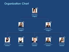 Creating The Best Sales Strategy For Your Business Organization Chart Ppt Styles Gridlines PDF
