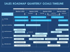 Creating The Best Sales Strategy For Your Business Sales Roadmap Quarterly Goals Timeline Ppt Show Shapes PDF