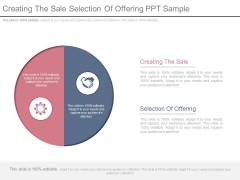 Creating The Sale Selection Of Offering Ppt Sample