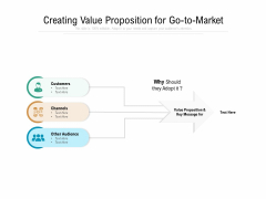 Creating Value Proposition For Go To Market Ppt PowerPoint Presentation Gallery Inspiration PDF