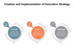 Creation And Implementation Of Innovative Strategy Ppt PowerPoint Presentation Gallery Pictures PDF
