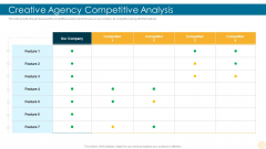 Creative Agency Competitive Analysis Building Brand Infographics PDF