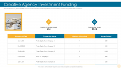 Creative Agency Investment Funding Building Brand Graphics PDF