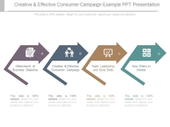 Creative And Effective Consumer Campaign Example Ppt Presentation