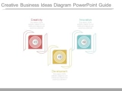 Creative Business Ideas Diagram Powerpoint Guide