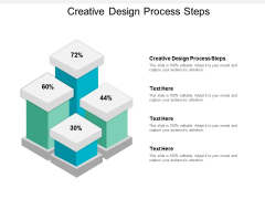 Creative Design Process Steps Ppt PowerPoint Presentation Icon Influencers Cpb