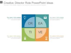 Creative Director Role Powerpoint Ideas