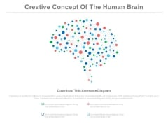 Creative Ideas Human Brain Diagram Powerpoint Slides