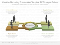 Creative Marketing Presentation Template Ppt Images Gallery