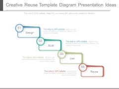 Creative Reuse Template Diagram Presentation Ideas
