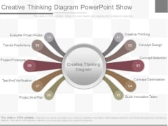 Creative Thinking Diagram Powerpoint Show