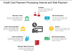 Credit Card Payment Processing Internet And Web Payment Ppt PowerPoint Presentation Styles Designs Download