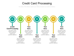 Credit Card Processing Ppt PowerPoint Presentation Ideas Master Slide Cpb
