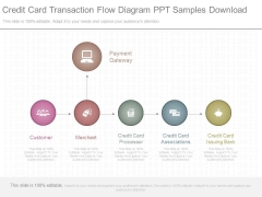 Credit Card Transaction Flow Diagram Ppt Samples Download
