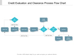 Credit Evaluation And Clearance Process Flow Chart Ppt Powerpoint Presentation Portfolio Images