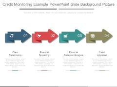 Credit Monitoring Example Powerpoint Slide Background Picture