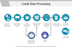 Credit Note Processing Ppt PowerPoint Presentation Gallery Skills