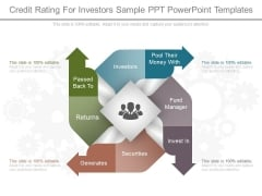 Credit Rating For Investors Sample Ppt Powerpoint Templates