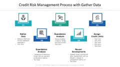 Credit Risk Management Process With Gather Data Ppt PowerPoint Presentation Inspiration Templates PDF