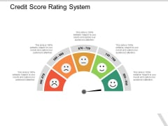 Credit Score Rating System Ppt PowerPoint Presentation Pictures Graphics